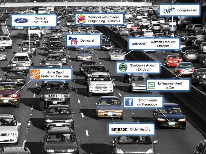 ANPR traffic